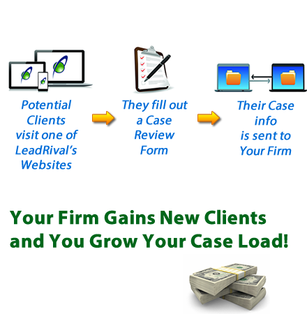 Legal Lead generation