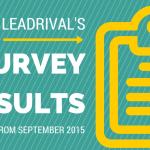 September Survey Results
